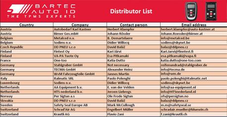 Bartec Auto European Authorised Distributors Announced